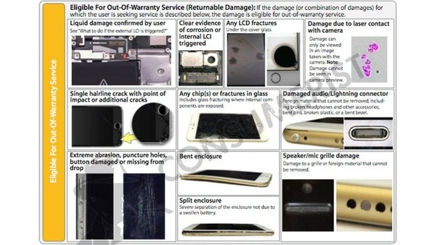 Der Apple Reparatur-Guide zeigt ein verbogenes iPhone 6 Plus (Bildquelle: The Consumerist)