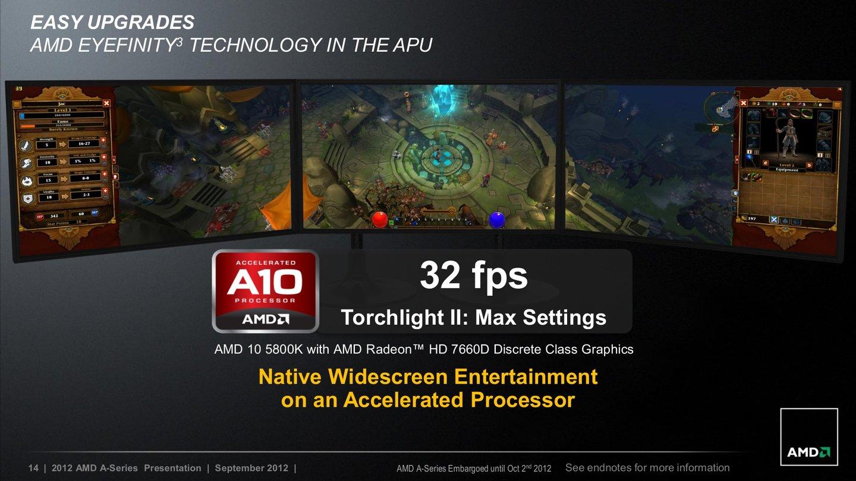 Amd A Serie Trinity Hersteller Präsentation Gamestar