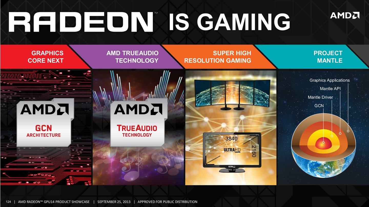 AMD GPU14 Tech Day 124