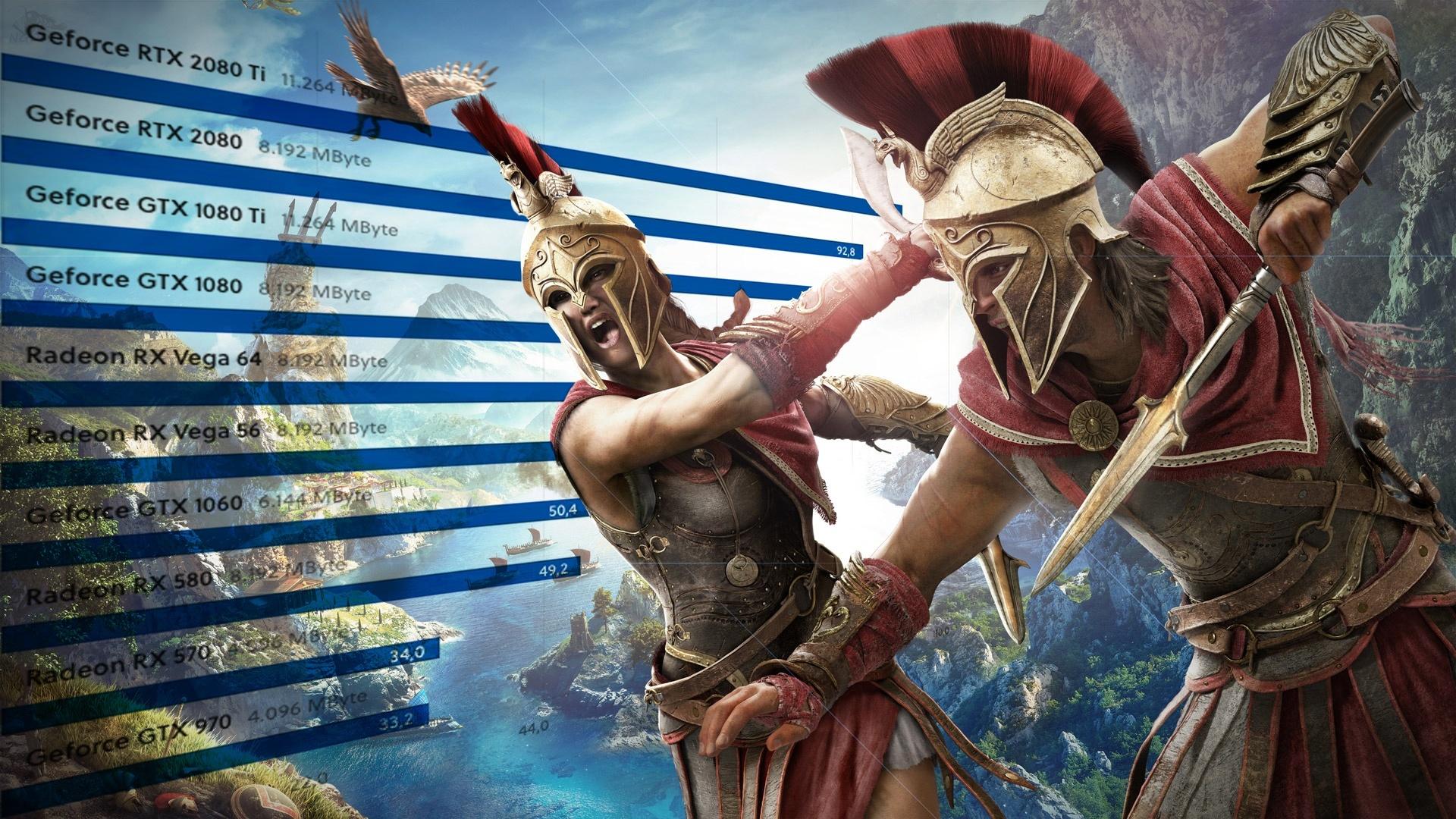 AC: Odyssey - Ubisoft verschiebt Live-Events auf ...